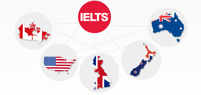 prepare for the IELTS
