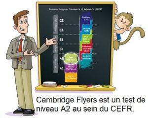 L'examen des flyers est un test de niveau A2 au sein du CEFR.