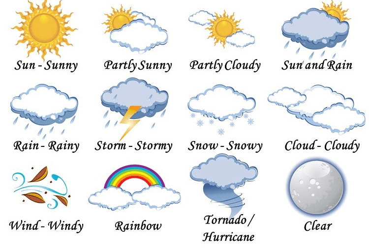 weather vocabulary in English