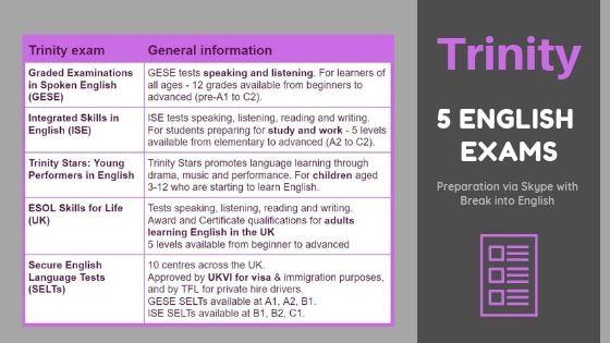 Trinity English Exams