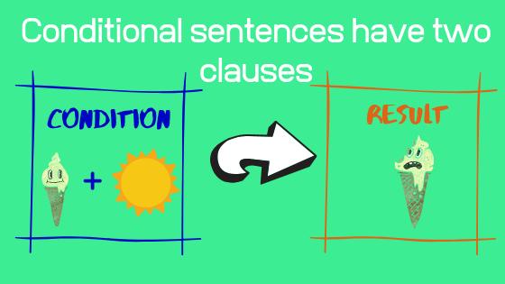 Practice your Conjunctions | Conjunctions practice, Conjunctions, Reading  comprehension activities