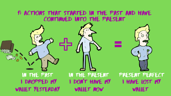 Present perfect for actions that started in past continue in present