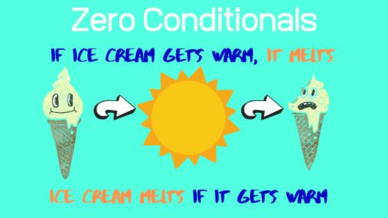 Zero conditional example